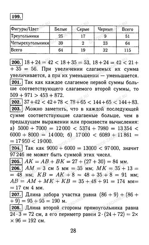 Виленкин класс решение и математика ответы 5 гдз