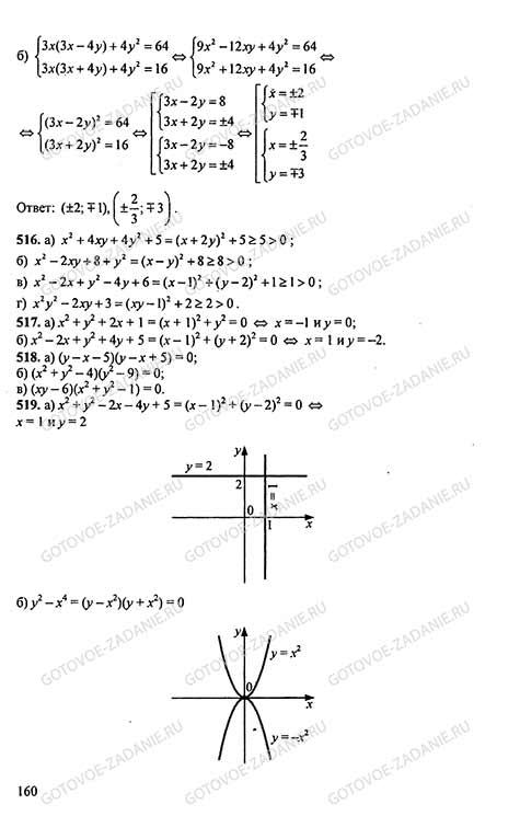 9 учебнику решебник класс алгебра миндюк к